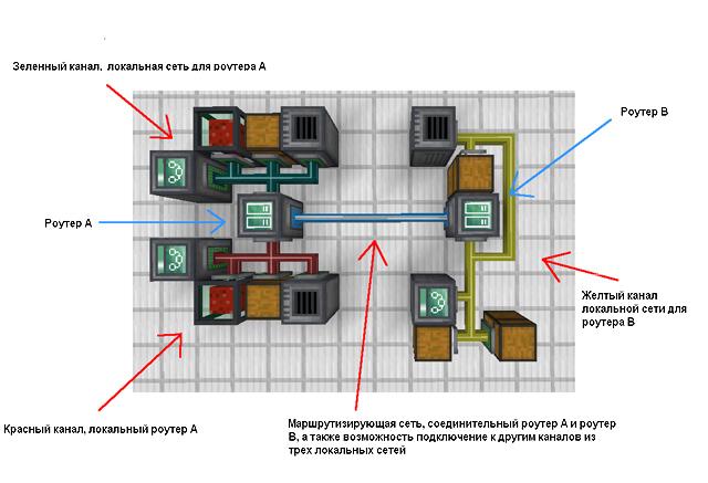Скачать мод Xnet для Minecraft 1.12.2/1.11.2