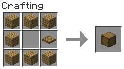 Рецепт крафта / Сейф для Minecraft